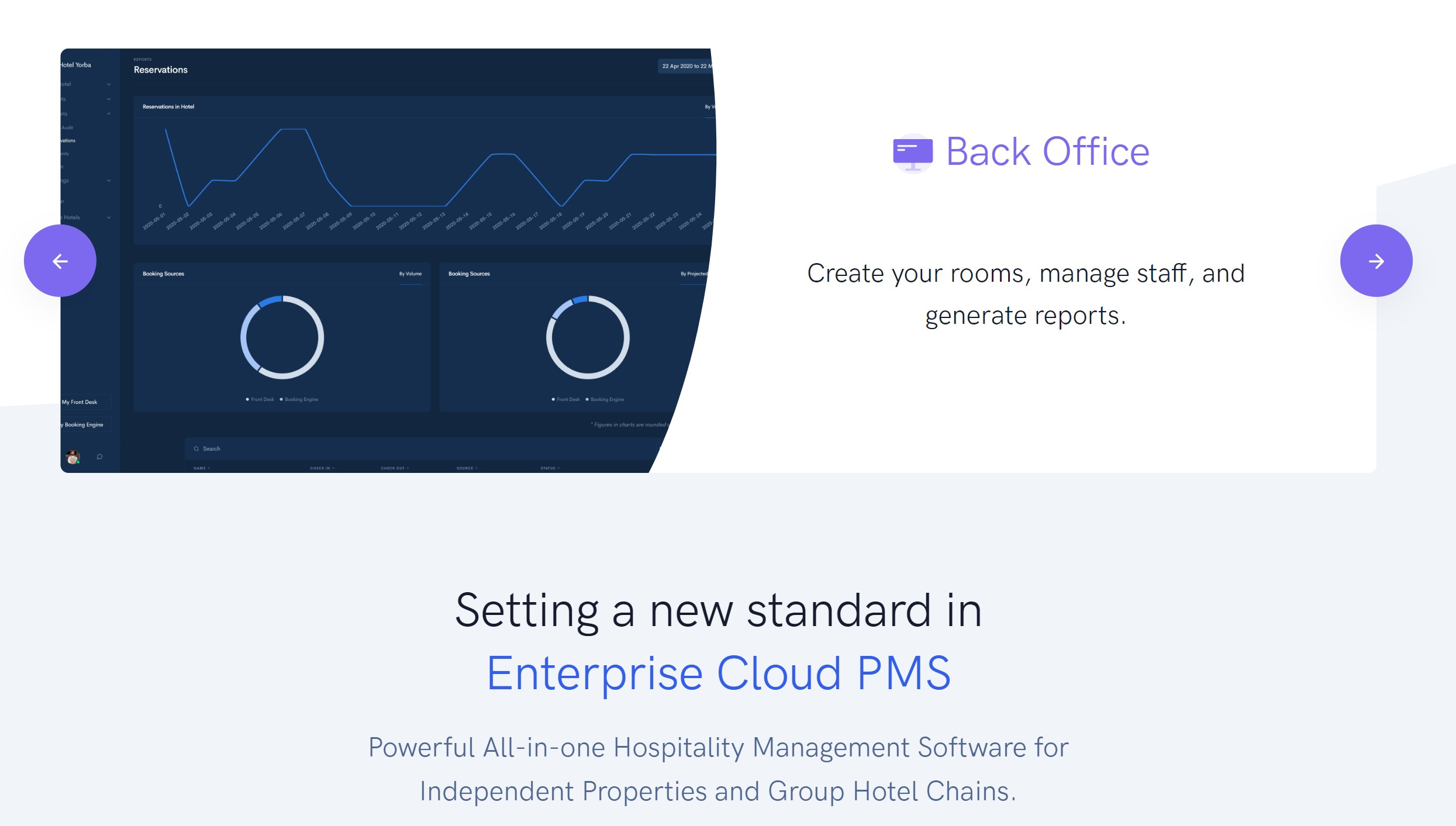Hotel Back Office Our hotel Back Office is the main entry point to manage your property. Setup your rooms, register staff, and generate reports