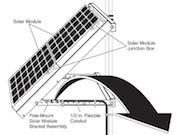 OkSolar.com Solar Powered LED Street Lights Plug-in : Solar Powered LED Street Lights Plug-in