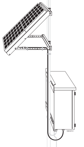 OkSolar.com Battery Backup for Obstruction Lights FAA