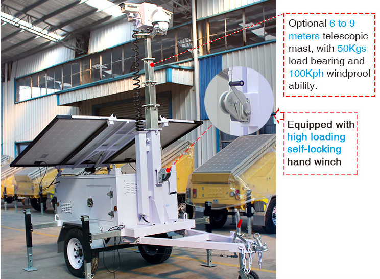 Portable Cctv Trailer : Iqmilitary military cctv systems security cameras
