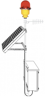 IQAirport.com Solar Powered Obstruction Light FAA approved L-810 LED Single Fixture : Solar Powered Obstruction Light FAA approved L-810 LED, FAA L810 RED LED Obstruction Light Solar Powered, FAA L-810 Single Fixture Obstruction Light