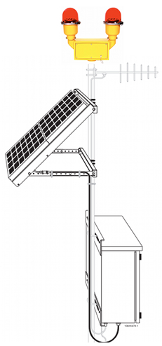 IQAirport.com Solar Powered Obstruction Light FAA L-810 approved Dual Fixture L-801 Obstruction Light