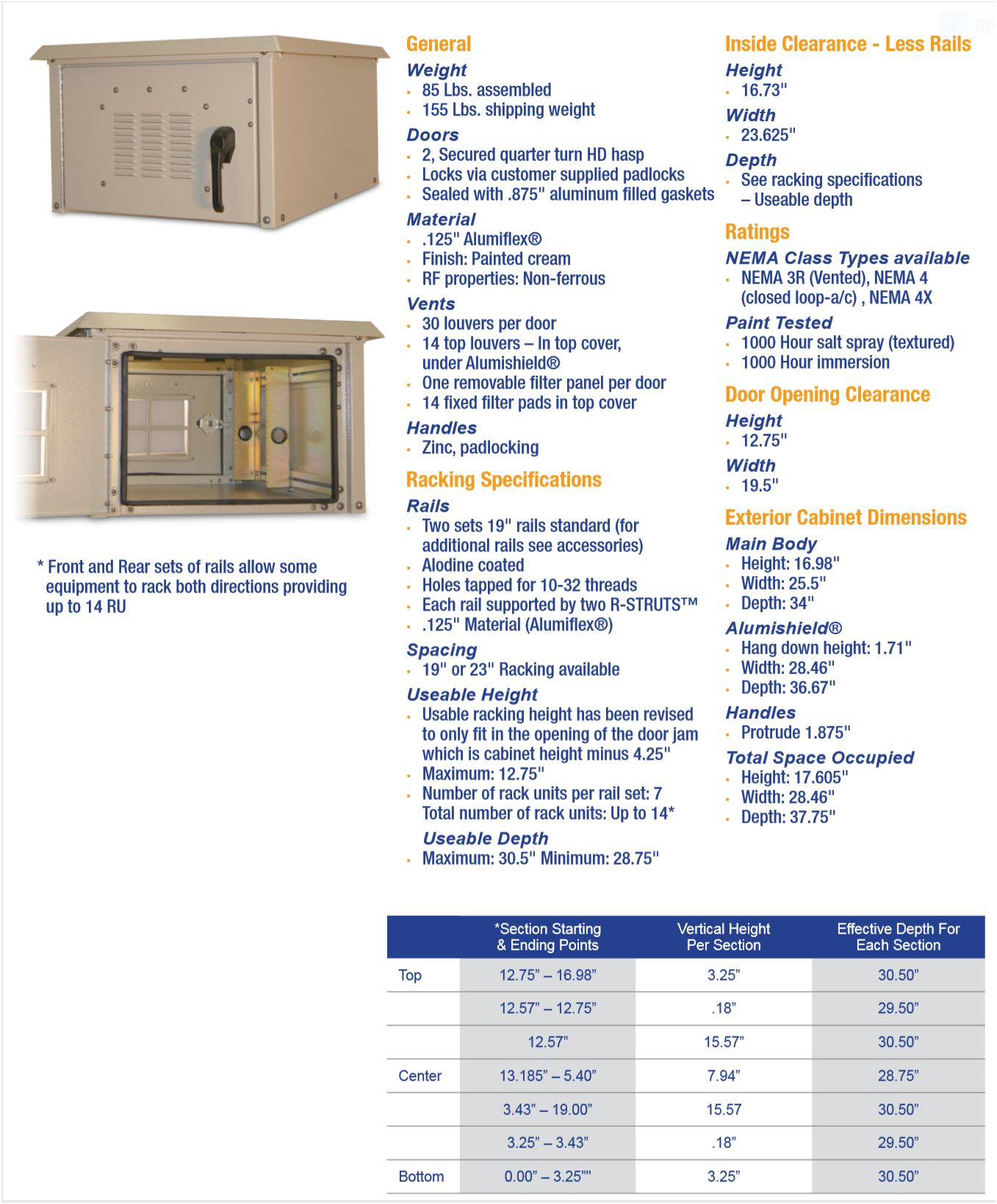 OkSolar.com Nema Outdoor Telecom Enclosures and Cabinets, Pad/Wall/Pole Mountable, wifi enclosure, wifi shelter, wifi cabinets, wimax enclosure, wimax shelter, wimax cabinets, electronic enclosures, ddb unlimited, ddb, 19 inch, 23 inch, racking, alarm cabinet, control boxes, alarm enclosure, cabinet, cabinet enclosure, cabinet housing, cabinet rack, eia 19, electrical cabinet, electrical enclosure, electrical housing, electronic cabinet, electronic enclosure, electronic rack, electric enclosure, enclosure, equipment rack, metal enclosure, nema 3, nema 3 cabinet, nema 3 enclosure, nema 3r, nema 3r cabinet, nema 3r enclosure, nema 4, nema 4x, nema 4 cabinet, nema 4 enclosure, nema 4x cabinet, nema 4x enclosure, weatherproof enclosure, weatherproof enclosures,  nema enclosure, nema enclsures,  nema, nema cabinet, nema cabinets, outdoor cabinet, outdoor cabinets, outdoor enclosure, outdoor enclosures, streetlight enclosure, aluminum, shelter, shelters, nema, enclosure, enclosures, elctrical enclosure, traffic control enclosure, traffic enclosure, 1 ru rack, 2 ru rack, 3 ru rack, 4 ru rack, 5 ru rack, 6 ru rack, 7 ru rack, 8 ru rack, 9 ru rack, 10 ru rack.