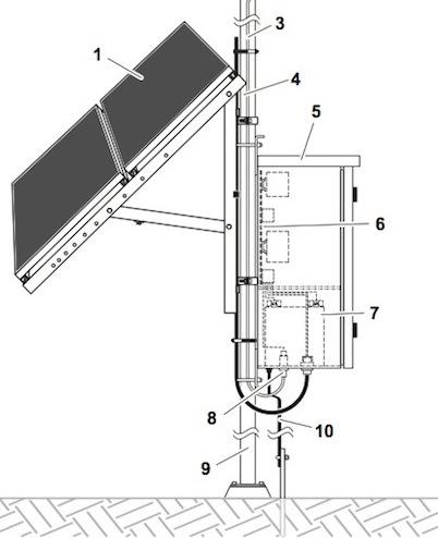 IQUPS.com Remote Solar Power AC
