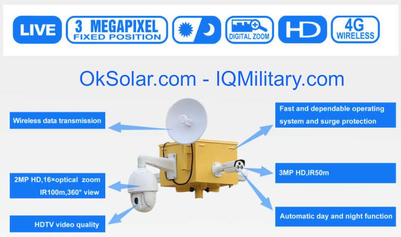 IQMilitary.com CCTV Trailer Surveillance