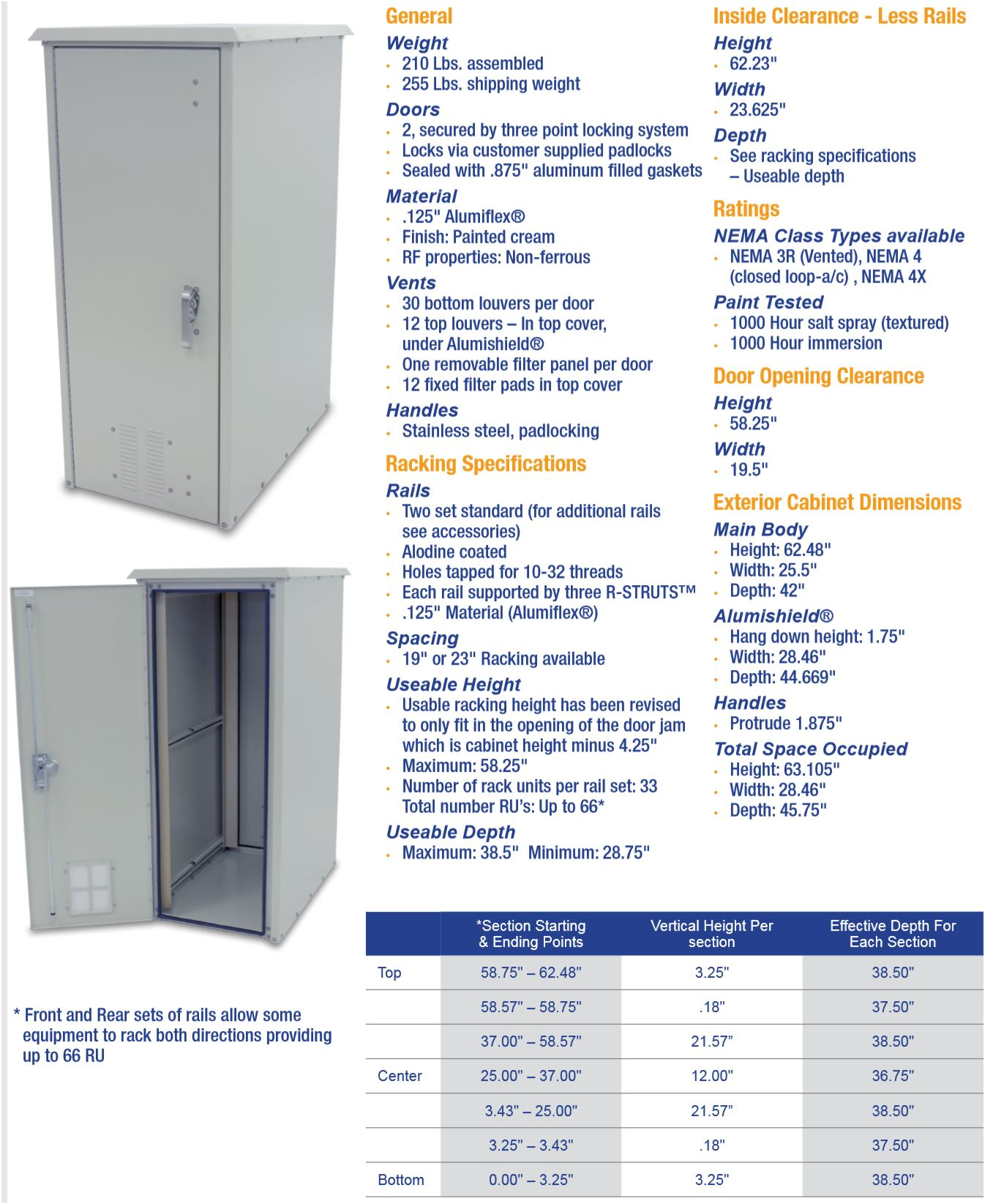 OkSolar.com Nema Outdoor Telecom Enclosures and Cabinets, Pad/Wall/Pole Mountable, wifi enclosure, wifi shelter, wifi cabinets, wimax enclosure, wimax shelter, wimax cabinets, electronic enclosures, ddb unlimited, ddb, 19 inch, 23 inch, racking, alarm cabinet, control boxes, alarm enclosure, cabinet, cabinet enclosure, cabinet housing, cabinet rack, eia 19, electrical cabinet, electrical enclosure, electrical housing, electronic cabinet, electronic enclosure, electronic rack, electric enclosure, enclosure, equipment rack, metal enclosure, nema 3, nema 3 cabinet, nema 3 enclosure, nema 3r, nema 3r cabinet, nema 3r enclosure, nema 4, nema 4x, nema 4 cabinet, nema 4 enclosure, nema 4x cabinet, nema 4x enclosure, weatherproof enclosure, weatherproof enclosures,  nema enclosure, nema enclsures,  nema, nema cabinet, nema cabinets, outdoor cabinet, outdoor cabinets, outdoor enclosure, outdoor enclosures, streetlight enclosure, aluminum, shelter, shelters, nema, enclosure, enclosures, elctrical enclosure, traffic control enclosure, traffic enclosure, 1 ru rack, 2 ru rack, 3 ru rack, 4 ru rack, 5 ru rack, 6 ru rack, 7 ru rack, 8 ru rack, 9 ru rack, 10 ru rack.