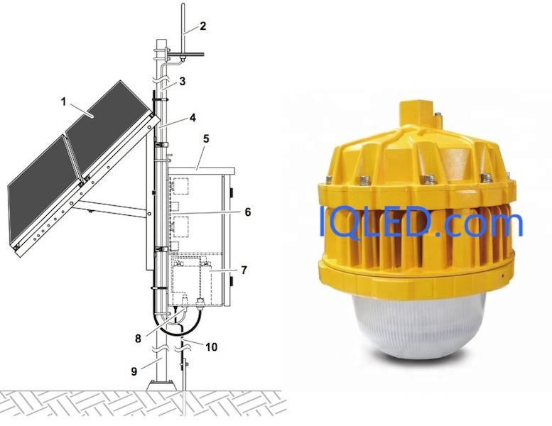 IQAirport.com Solar Obstruction Led Explosion-Proof Light