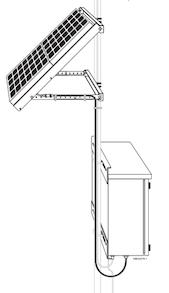 IQUPS.com Remote Solar Power System DC : Remote Power Systems, Backup Power Systems, Solar Power Systems